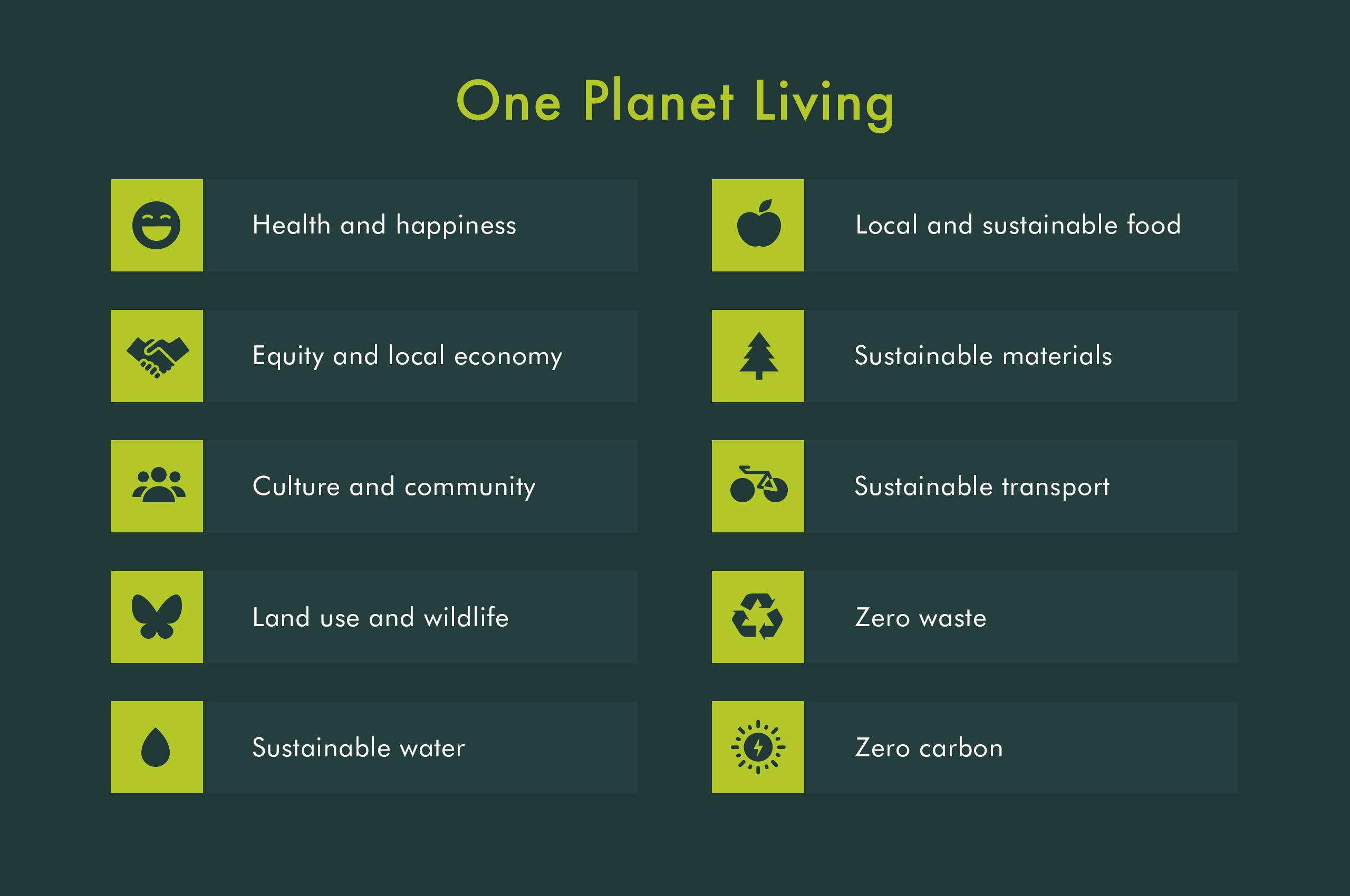 One Planet Living   Lamington Group